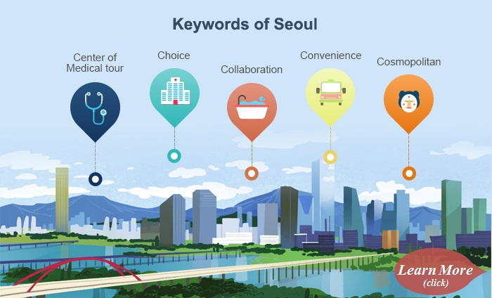 Keywords of Seoul : center of Medical tour, choice, Collaboration, Convenience, Cosmopolitan